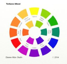 thumbnail_tertiaries_wheel