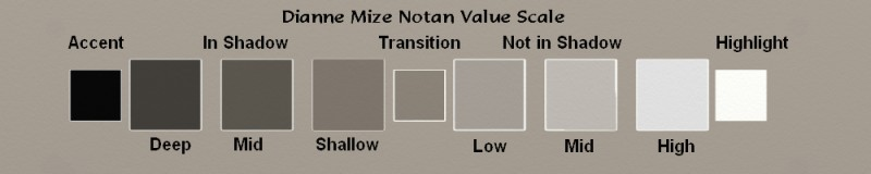 notan value scale